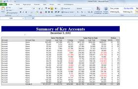 key account template summary of key accounts template for excel