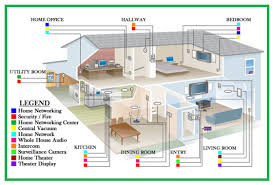 home electrical wiring diagrams blueprint contemporary