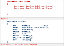 Oracle Create Table Example Oracle Tutorial Create Table Statement In Oracle