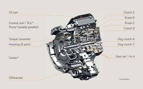 rumored honda acura could adopt zf 9 speed automatic by 2014