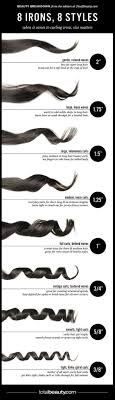 tricks to get the hairstyle you want in acnl best 25 shoulder length curls ideas on pinterest curl long hair