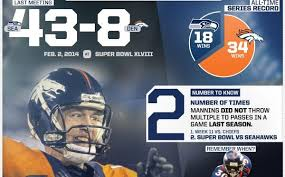 Broncos Superbowl Meme - super bowl xlviii rematch week 3 denver broncos 2014 hawks wire