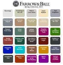 farrow u0026 ball 2015 spring collection the poke