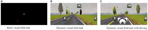 frontiers effect of cognitive demand on functional visual field