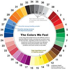 List Of Colours And Their Meanings Colors Describe Happiness Vs Depression