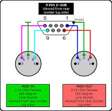midi cable wiring diagram midi wiring diagrams instruction
