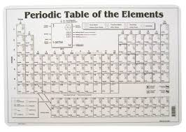 Periodic Table Test Periodic Table Of Elements Placemat 032687 Details Rainbow