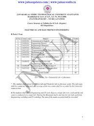 jntua eee r13 syllabus c programming language fourier series