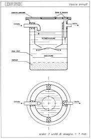 vasche dwg disegno vasca biologica tipo imhoff