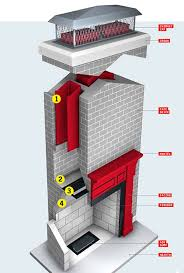 Damper On Fireplace by How Your House Works Fireplace