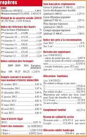 fiscalité chambre d hote l imposition des locations meublées gîtes ruraux et chambres d hôte
