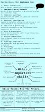 Landscaping Skills Resume Things Employers Look For On Resume Resume For Your Job Application