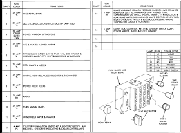 1997 dodge avenger fuse box 1997 wiring diagrams instruction