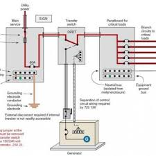 likeable wiring diagram standby generator inspiring wiring ideas