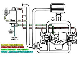 subaru wrx engine diagram 2015 wrx engine diagram wiring diagrams