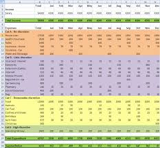 Excel Spreadsheet Budget Template How To Budget Expenses