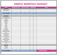 Monthly Expenses Spreadsheet Monthly Budget Spreadsheet Frugal Fanatic Shop