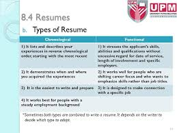Resume Writing Classes Online by 100 Resume Writing Workshop Ppt Video Online Download