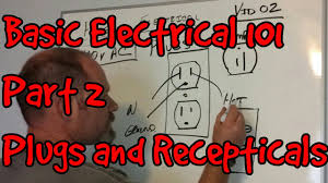 Encompass Lighting Group Parts Basic Electrical 101 02 Plugs And Recepticals Youtube