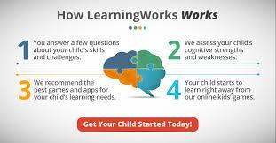 what are self awareness skills