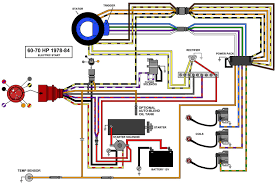 wiring tach from johnson controls page 1 iboats boating forums