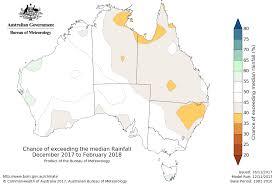 B Om El Online Australian Climate Outlook Archive