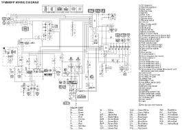 yamaha atv wiring diagram 660 grizzly u2013 readingrat net