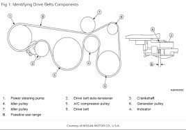 2008 nissan altima serpentine belt instructions on how to change