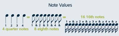 how to count music be rhythm ready with these basic tips