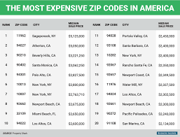 9 Digit Zip Code Map by How Much It Costs To Buy A House In The Most Expensive Zip Codes