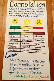 connotation anchor chart education pinterest anchor charts