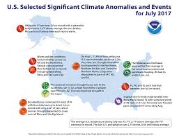Honolulu Zip Code Map by U S Had 2nd Warmest Year To Date And 10th Warmest July On Record
