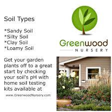 Garden Soil Types - the 4 basic soil types youtube