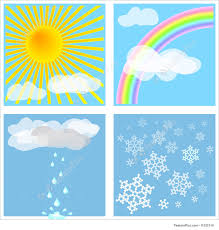 four different weather types stock picture i1322119 at featurepics