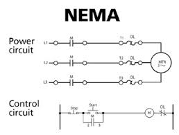 automation basics proper motor protection with iec versus nema isa