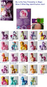 My Little Pony Blind Bag Wave 1 Alright What U0027s Your Info On Blind Bags Merchandise Mlp Forums