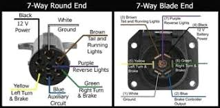 7 way round trailer plug wiring diagram periodic diagrams science