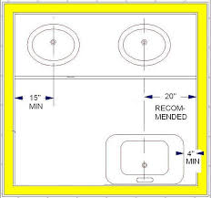Standard Bathroom Rules And Guidelines With Measurements Bathroom Fixture Sizes