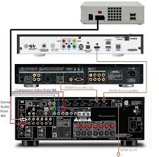 basic home theater av set up guide hooking it all up audioholics