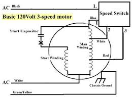 i need a color code wiring diagram and cbb61 fan capacitor wiring
