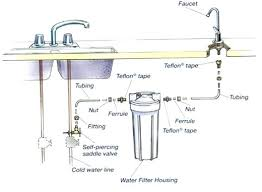 water filter for kitchen faucet kitchen faucet with water filter coryc me