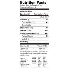 Nutrition Facts For Cottage Cheese by How To Safely Lose Weight Fast Part 1 Mac N Cheese Nutrition Facts