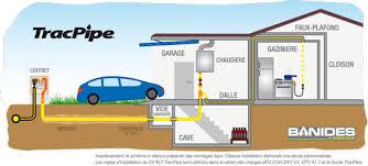 norme robinet gaz cuisine questions réponses sur le kit plt tracpipe banides et debeaurain