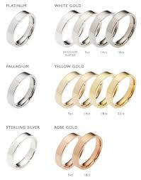 gold metal rings images A guys 39 guide to buying a sapphire engagement ring metal types jpg