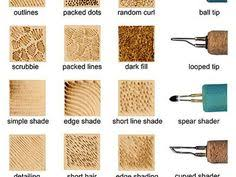 Wood Burning Patterns Free Beginners by Wood Burning For Beginners Using The Creative Versa Tool By