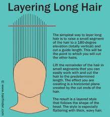 different ways to cut the ends of your hair inverse layering techniques hairstyles pinterest blunt cuts