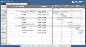 Pert Chart Template Excel Pert 101 Charts Analysis Templates Smartsheet