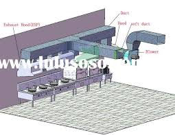 Kitchen Ventilation Design Commercial Kitchen Exhaust Hood Design Kitchen Design Ideas