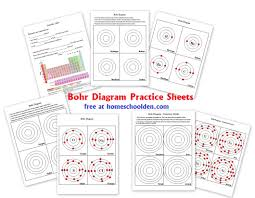 Electron Shells Worksheet Chemistry Unit Bohr Diagrams Homeschool Den