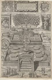 the art of philosophy visualising aristotle in early 17th century